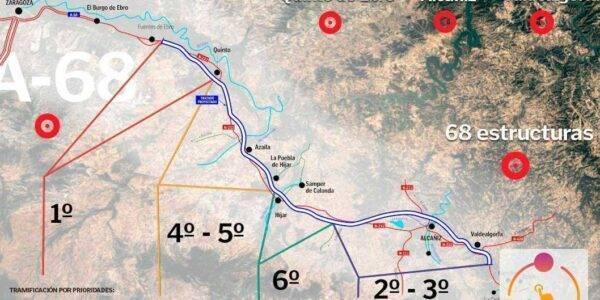 Adjudican el tramo de la A68 (El Burgo – Fuentes) al día siguiente de la reunión del Ministerio de Transportes con Teruel Existe